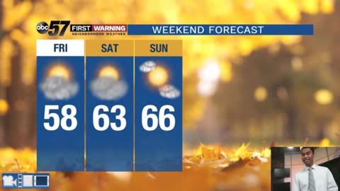 Warming trend starts today through the weekend